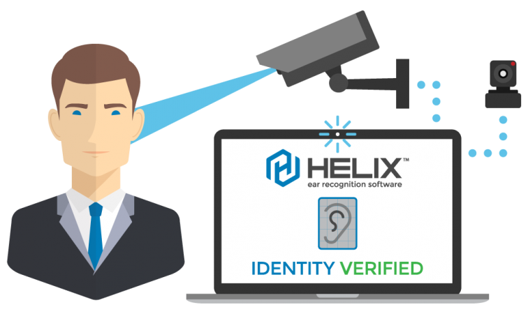 HELIX™ ear recognition SDK featured image